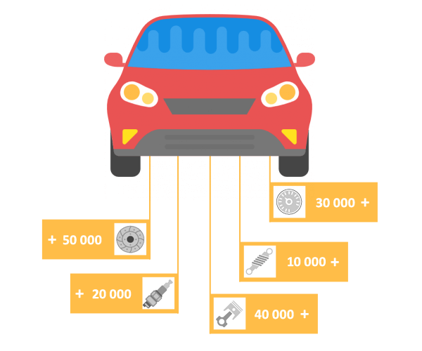 калькулятор выкупа и оценка автомобилей онлайн